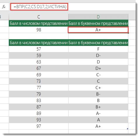 Ячейка D2 содержит формулу =ВПР(C2;C5:D17;2;ИСТИНА)