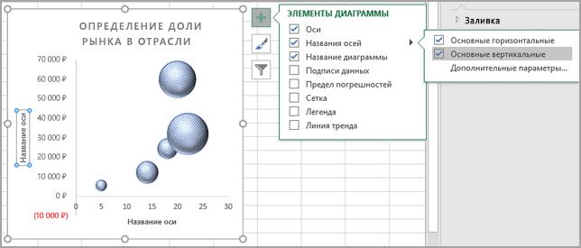 """Меню """"элементы диаграммы"""""""
