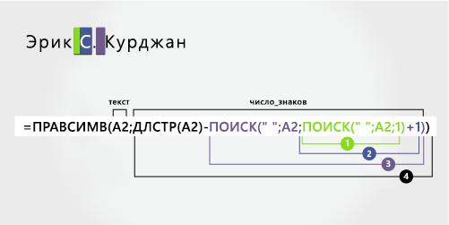 Вторая функция поиска в формуле для разеделения имени, среднего имени и фамилии
