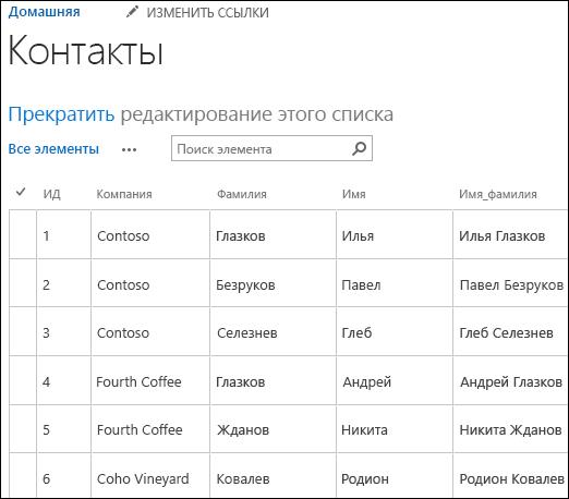 Список SharePoint с шестью отображаемыми записями контактов