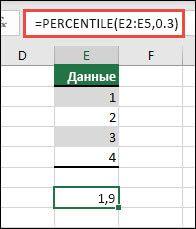 Функция ПРОЦЕНТИЛЬ в Excel для возврата 30-й процентили заданного диапазона с помощью функции =ПРОЦЕНТИЛЬ(E2:E5;0,3).