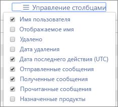 Отчеты в Office365— управление столбцами в отчетах о действиях с электронной почтой