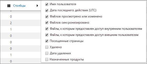Развернутый список столбцов отчета о действиях в SharePoint