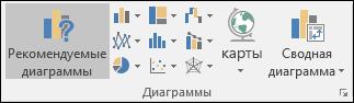 Диаграмма Excel: группа на ленте