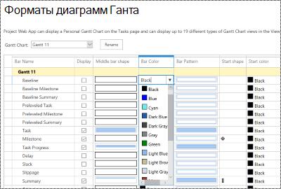 Страница форматирования на диаграмме Ганта в Project Online.