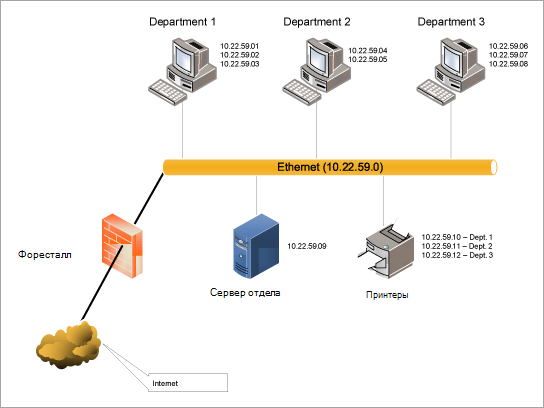 Загрузите шаблон схемы сети Ethernet