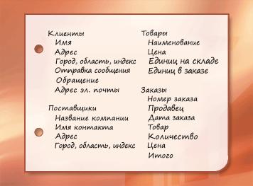 Снимок экрана: элементы информации, сгруппированные по темам