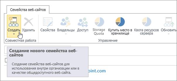 """Страница семейства веб-сайтов с выбранной командой """"Создать"""""""