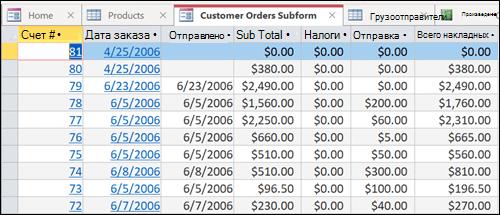 Таблица данных с вкладками, порядок которых можно изменить