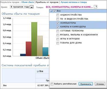 Диалоговое окно, в котором выбраны элементы ''Все'', ''Компьютеры'' и ''Фотоаппараты и Видеокамеры''