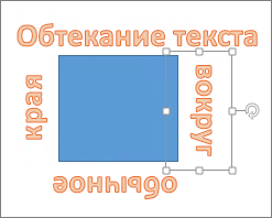 Добавление объекта WordArt вокруг фигуры с прямыми границами