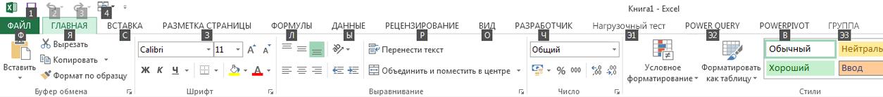 Подсказки клавиш на ленте Power Query