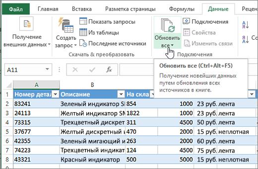 """Электронная таблица Excel с импортированным списком, выделена кнопка """"Обновить все"""""""