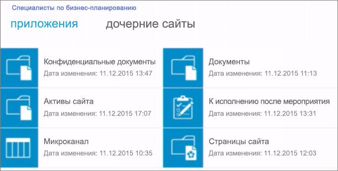 Сайты в представлении для мобильных устройств