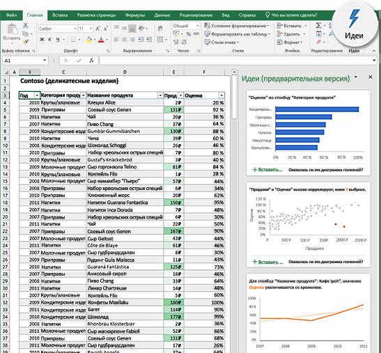 Идеи в Excel