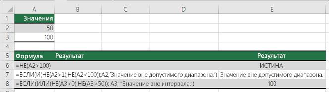 Примеры использования НЕ с функциями ЕСЛИ, И и ИЛИ