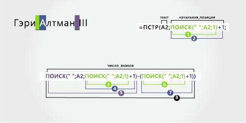 Формула для разделения имени и фамилии, суффикс