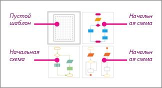 Эскизы простой блок-схемы Visio: Один пустой шаблон и три начальные схемы