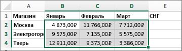Выбор диапазона данных для спарклайнов