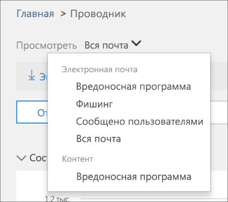Выбор между отчетов о контенте и электронной почты с помощью меню «Вид»