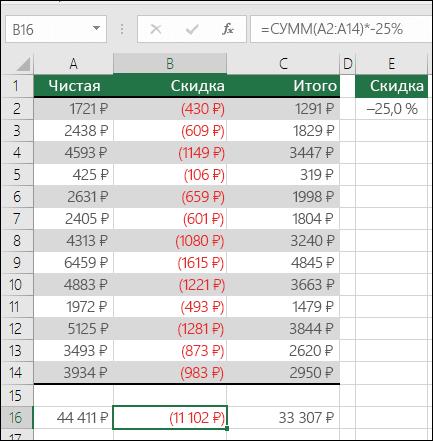 Использование операторов с функцией СУММ.  Ячейка B16 содержит формулу =СУММ(A2:A14)*-25%.  В правильной конструкции формулы вместо -25% должна быть указана ссылка на ячейку, например =СУММ(A2:A14)*E2