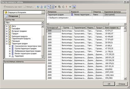 Запрос многомерных выражений для примера табличной базы данных