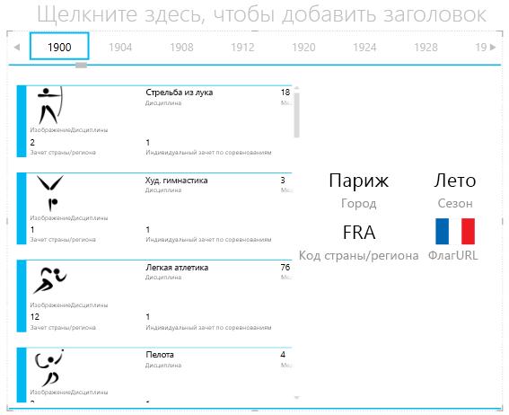"""Добавление визуализации в контейнер """"МОЗАИКА"""" в Power View"""