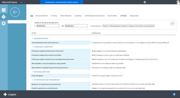 """Снимок экрана: страница """"Отчеты"""" вкладки """"Active Directory"""" на портале управления Azure. Категории отчетов """"Лицензирование"""", """"Аномальные действия"""", """"Журналы действий"""" и """"Интегрированные приложения"""" можно раскрыть, чтобы увидеть содержащиеся в них отдельные отчеты."""