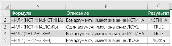 Примеры использования функции ИЛИ