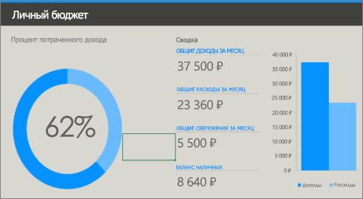 Старый шаблон Excel с личным бюджетом с низкоконтрастными цветами (синий и голубой на сером фоне).