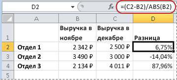 Пример формулы для вычисления процентов
