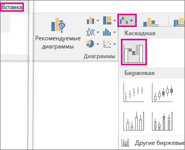 Изображение ленты с командами для вставки каскадной диаграммы