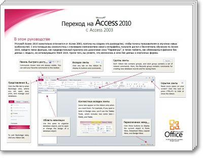 Эскиз руководства по переходу на Access 2010