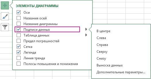 """Параметры меток данных в разделе """"Элементы диаграммы"""""""