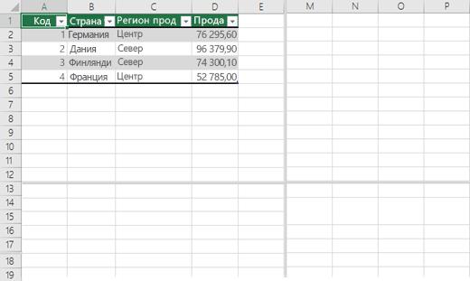 Разделение окон в книге Excel
