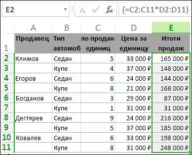 Итоговые суммы в столбце E, вычисленные с помощью формулы массива