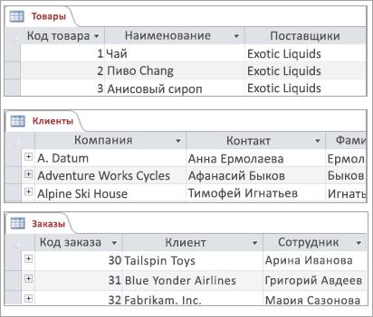 """Фрагмент экрана: таблицы """"Товары"""", """"Клиенты"""" и """"Заказы"""""""