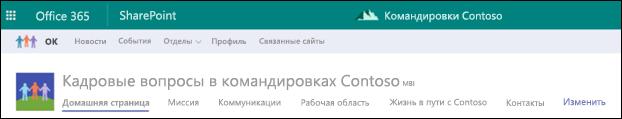 Общий обзор сайта SharePoint HUB
