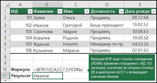Пример2 функции ВПР