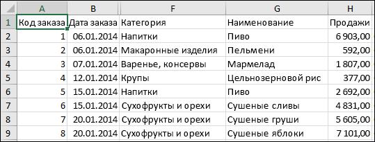 Изображение CSV-файла