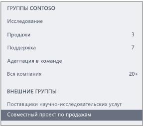 """Снимок экрана с панелью навигации Yammer, на которой отображается раздел """"Внешние группы"""""""