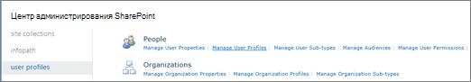 Управление профилями пользователей ссылку на странице профилей пользователей