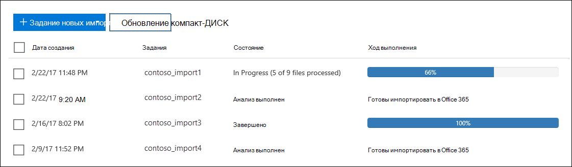 """Состояние """"Анализ завершен"""" указывает на то, что Office 365 проанализировал данные в PST-файлах"""