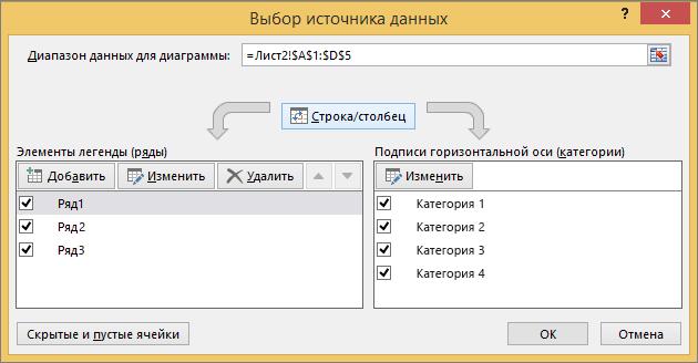 Диалоговое окно выбора данных в PowerPoint