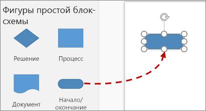 """Перетаскивание фигуры из области """"Фигуры"""" на страницу"""