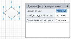 Фигура решения с тремя полями и соответствующими значениями