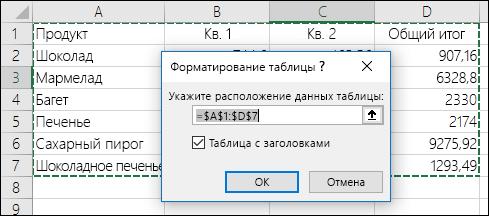"""Пример использования команды """"Форматировать как таблицу"""" на вкладке """"Главная"""" для автоматического выбора диапазона данных"""