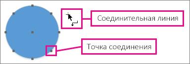 Соединительная линия рядом с кругом, на котором обозначены точки соединения
