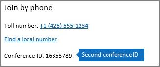 Дополнительные динамические идентификаторы конференц-связи