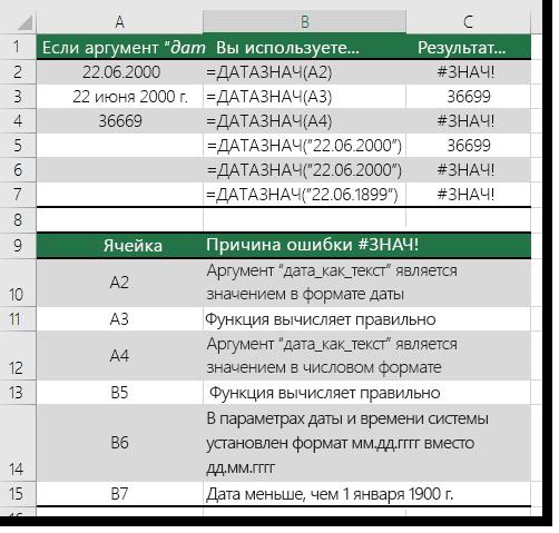 Результаты выполнения различных функций ДАТАЗНАЧ